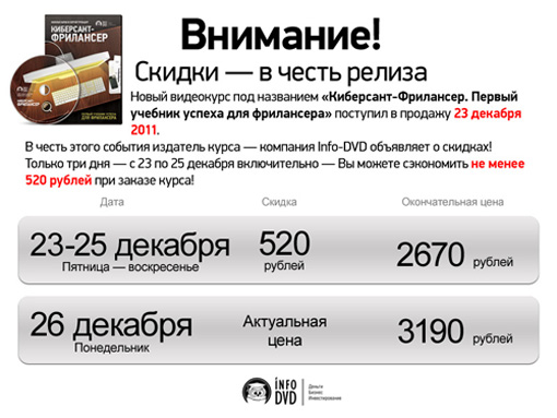 Видеокурс «Киберсант-Фрилансер». Info-DVD.RU
