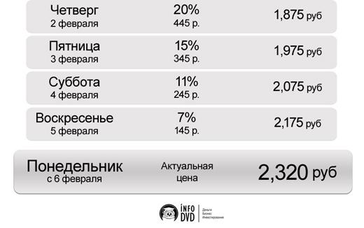 Видеокурс «Интернет-Серфер». Эльдар Гузаиров и издательство Info-DVD.RU