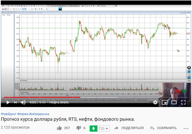 Ютюб-канал трейдера Станислава Станишевского