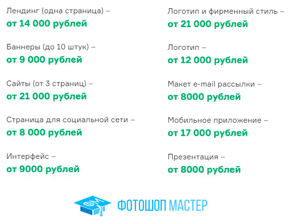 Сколько может заработать веб дизайнер
