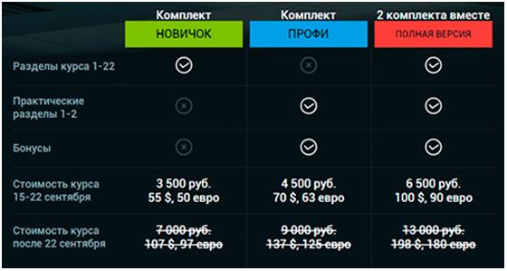 Скидка на видеокурс Использование AutoCAD на 100% 2.0