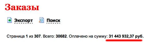 Заработок Олега Горячо в инфобизнесе
