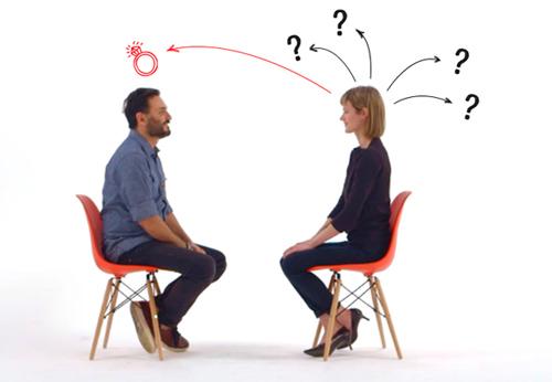 Крепкий орешек или Как подтолкнуть мужчину к женитьбе
