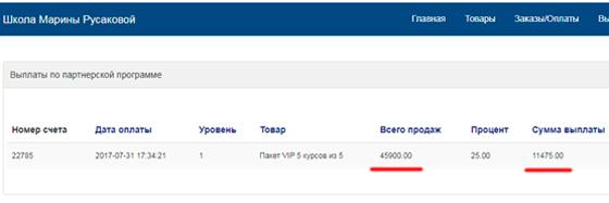 Заработал в партнерской программе Марины Русаковой - 11.475 рублей