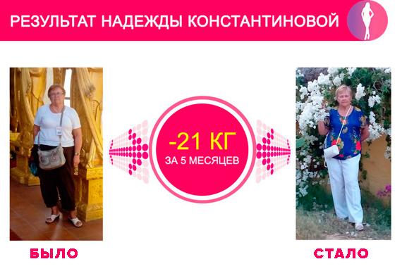 Как похудеть Дмитрий Порадов отзывы