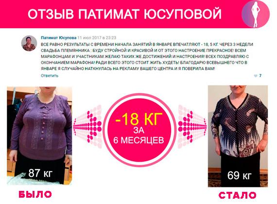 Отзывы похудевших по методике Дмитрия Порадова отзывы