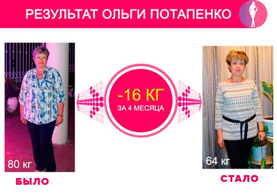 Как похудеть навсегда отзывы Дмитрий Порадов