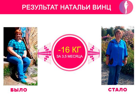 Результаты и отзывы похудевших у Дмитрия Порадова