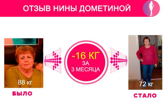 Результаты и отзывы Дмитрий Порадов похудение отзывы