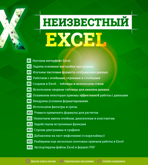 Меню видеокурса Неизвестный Excel
